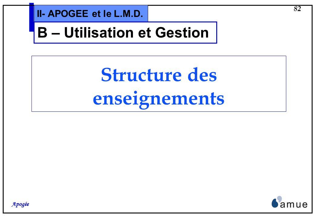 B – Utilisation et Gestion Structure des enseignements