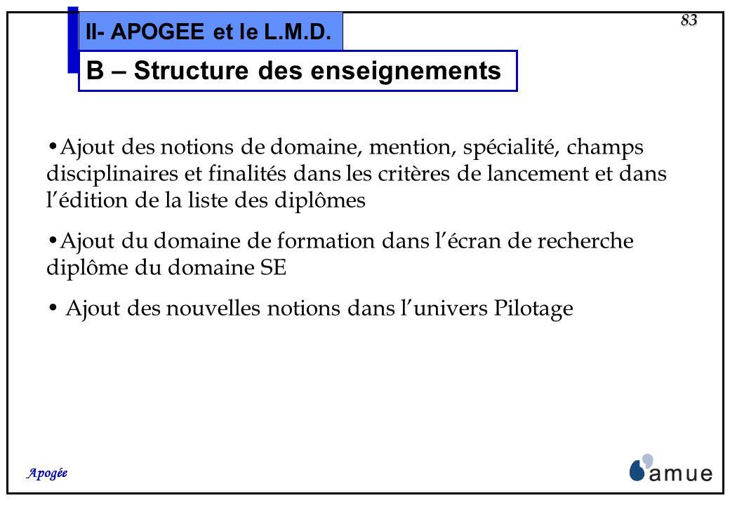 B – Structure des enseignements
