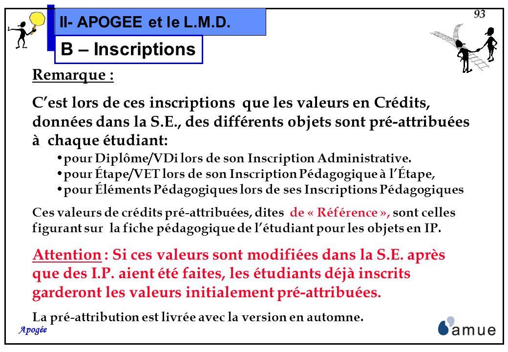 B – Inscriptions II- APOGEE et le L.M.D. Remarque :