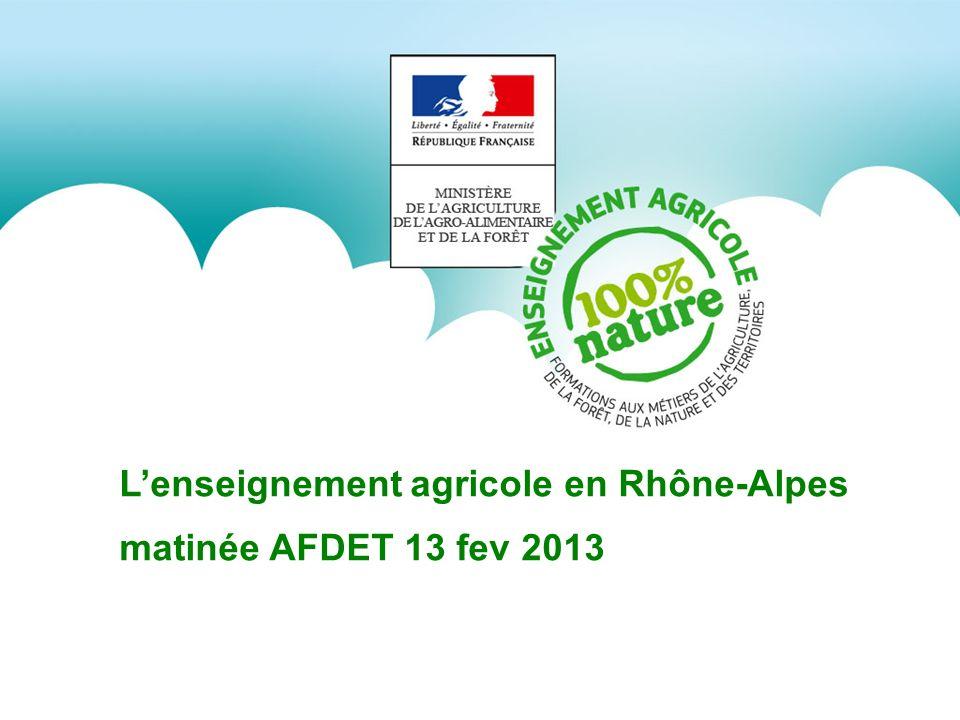 L'enseignement agricole en Rhône-Alpes