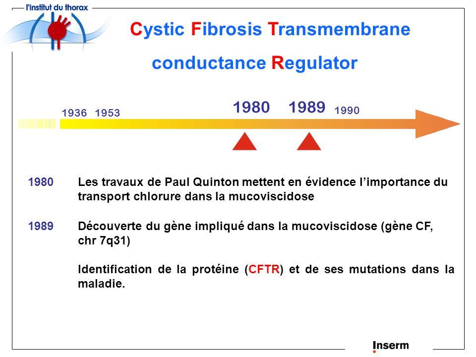Cystic Fibrosis Transmembrane conductance Regulator