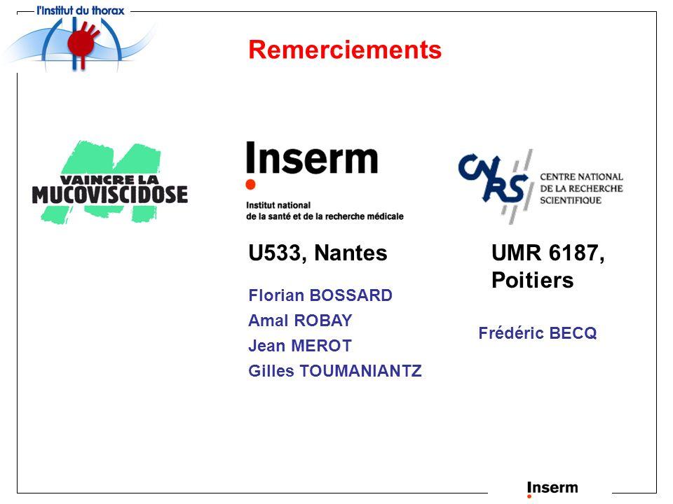 Remerciements U533, Nantes UMR 6187, Poitiers Florian BOSSARD