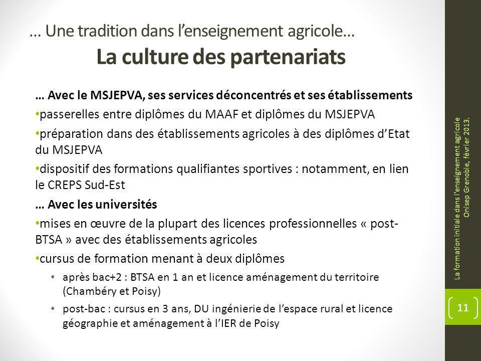 … Une tradition dans l'enseignement agricole…