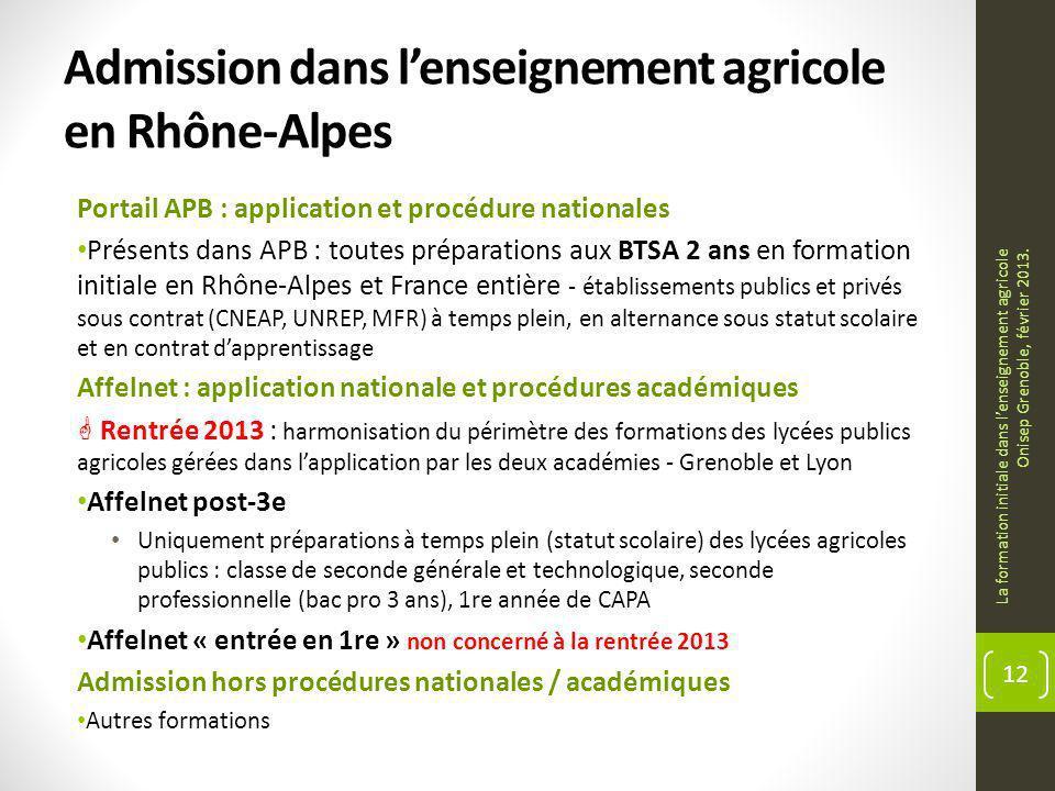 Admission dans l'enseignement agricole en Rhône-Alpes