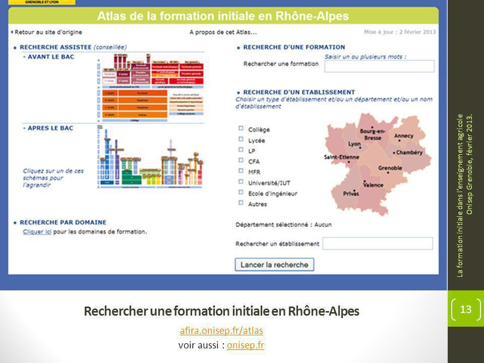 Rechercher une formation initiale en Rhône-Alpes