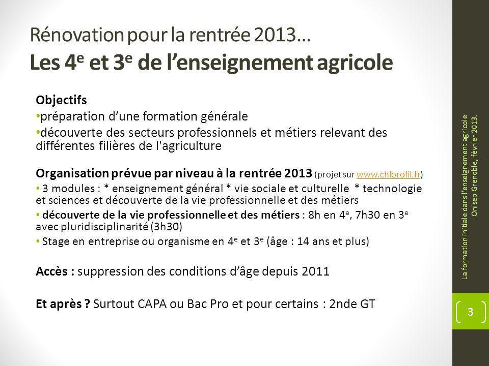 Rénovation pour la rentrée 2013… Les 4e et 3e de l'enseignement agricole