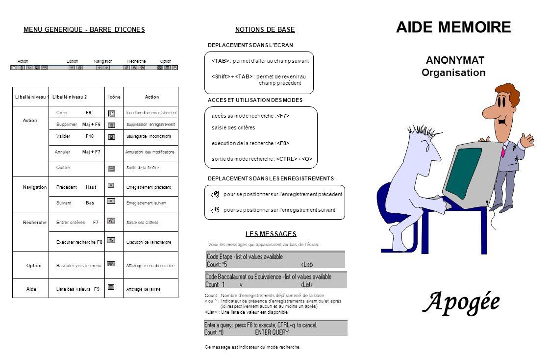 Apogée AIDE MEMOIRE ANONYMAT Organisation