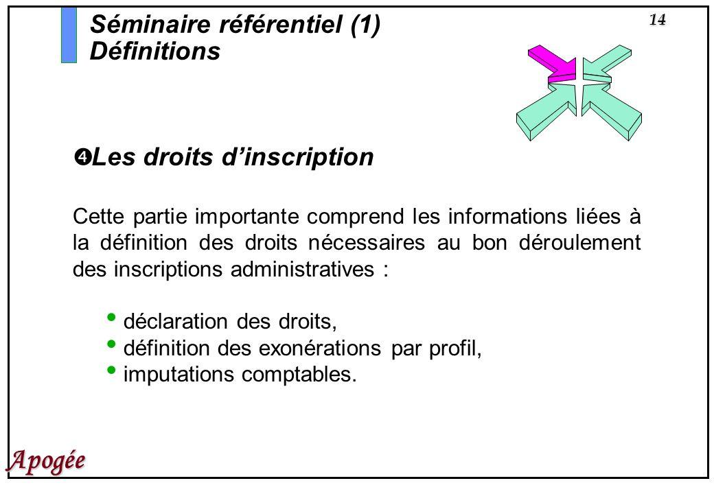 Séminaire référentiel (1) Définitions
