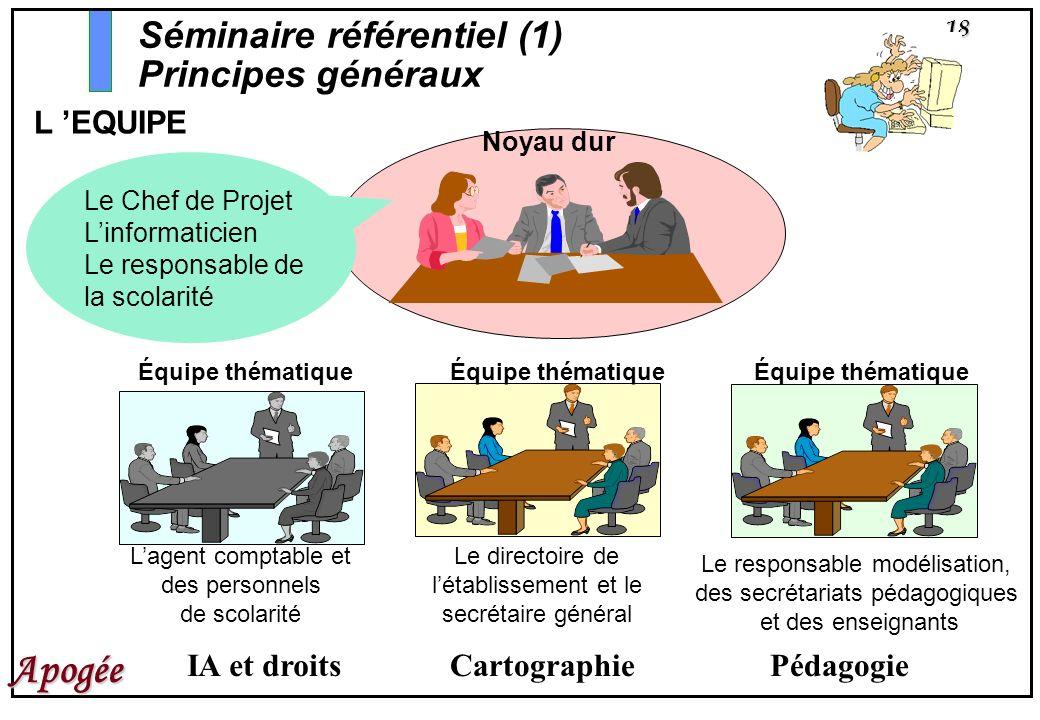 Séminaire référentiel (1) Principes généraux