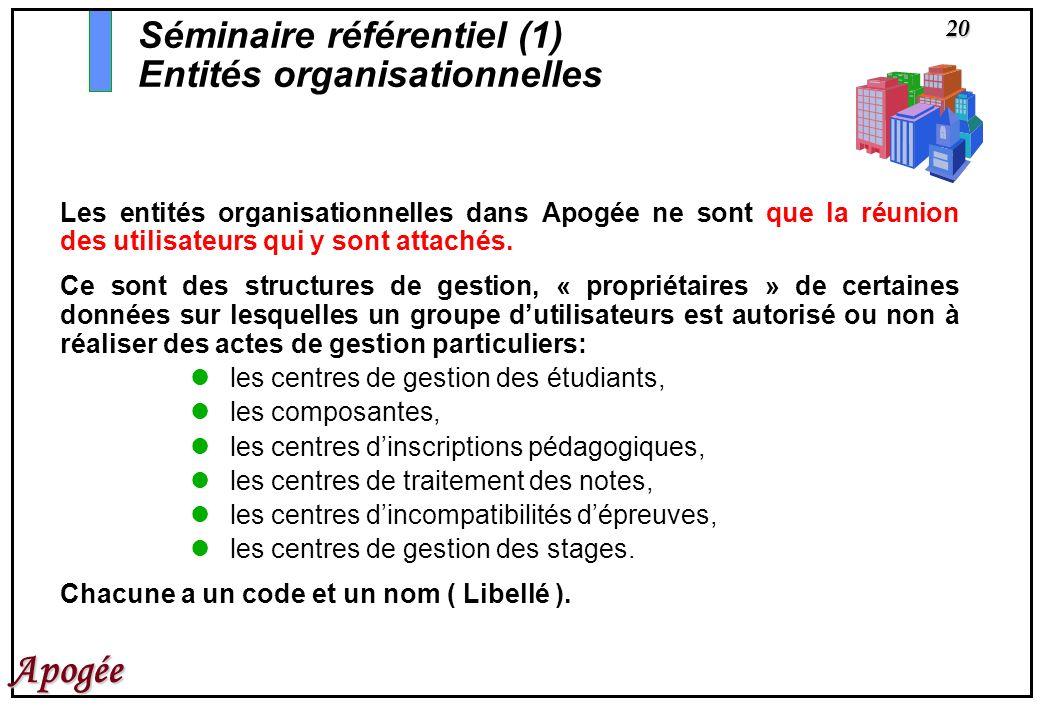 Séminaire référentiel (1) Entités organisationnelles