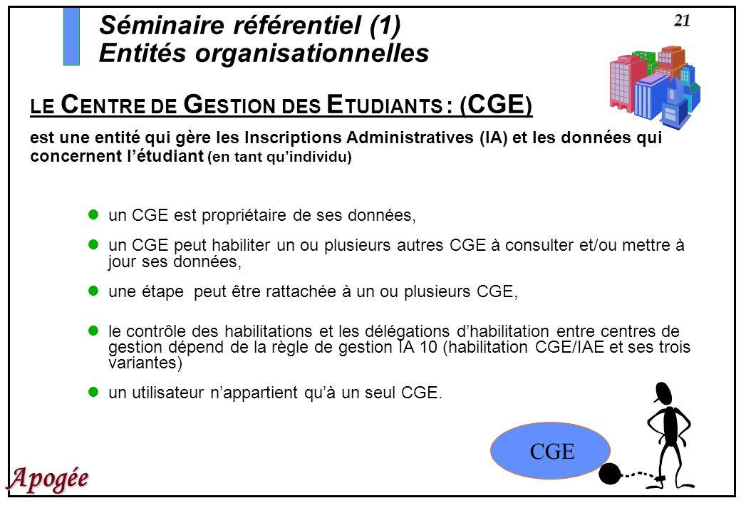 LE CENTRE DE GESTION DES ETUDIANTS : (CGE)