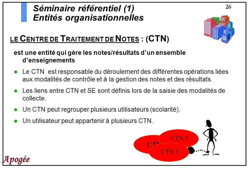 LE CENTRE DE TRAITEMENT DE NOTES : (CTN)