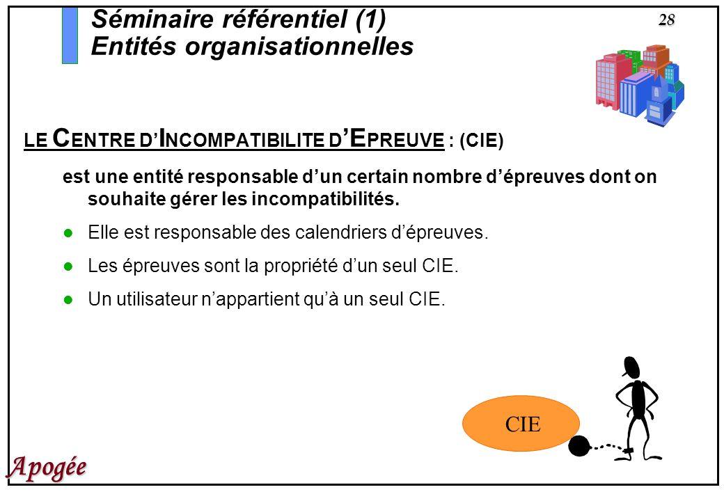 LE CENTRE D'INCOMPATIBILITE D'EPREUVE : (CIE)