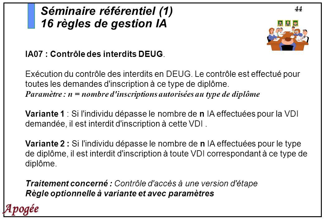 Séminaire référentiel (1) 16 règles de gestion IA