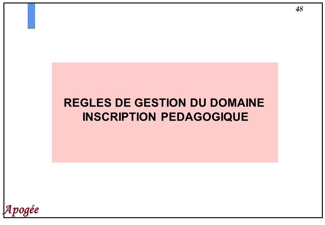 REGLES DE GESTION DU DOMAINE INSCRIPTION PEDAGOGIQUE