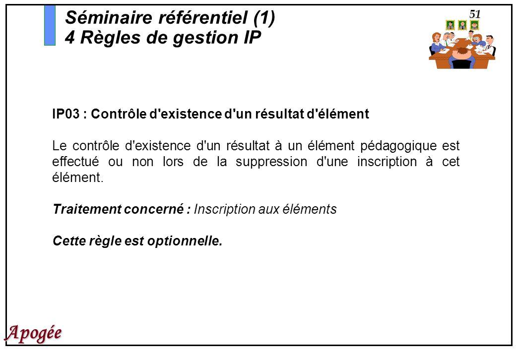 Séminaire référentiel (1) 4 Règles de gestion IP