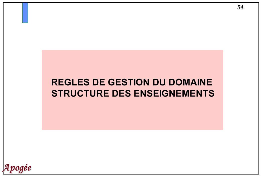 REGLES DE GESTION DU DOMAINE STRUCTURE DES ENSEIGNEMENTS