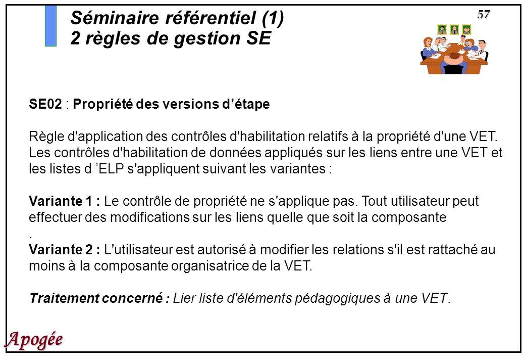 Séminaire référentiel (1) 2 règles de gestion SE