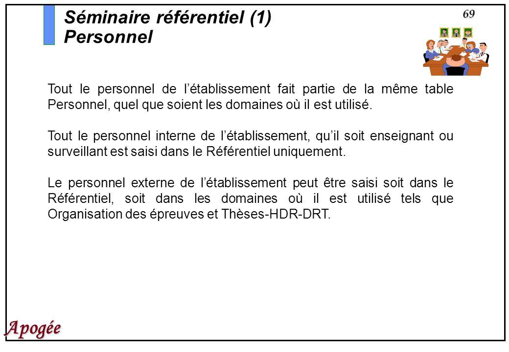 Séminaire référentiel (1) Personnel