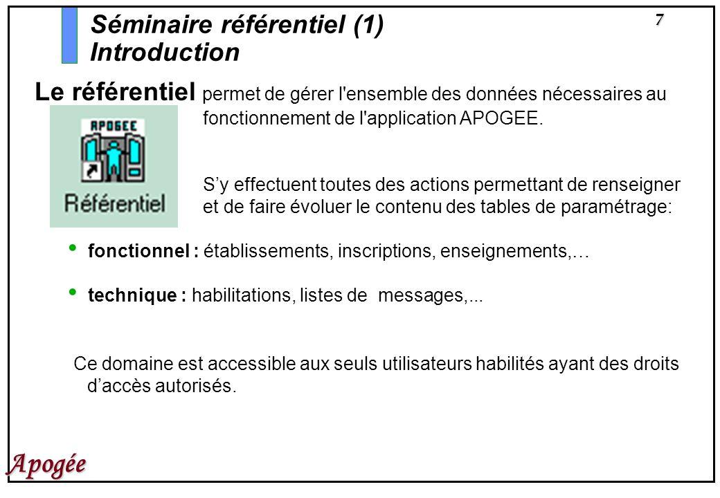 Séminaire référentiel (1) Introduction