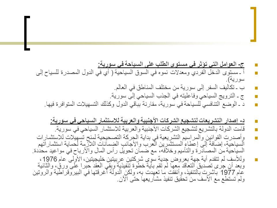 ج- العوامل التي تؤثر في مستوى الطلب على السياحة في سورية: