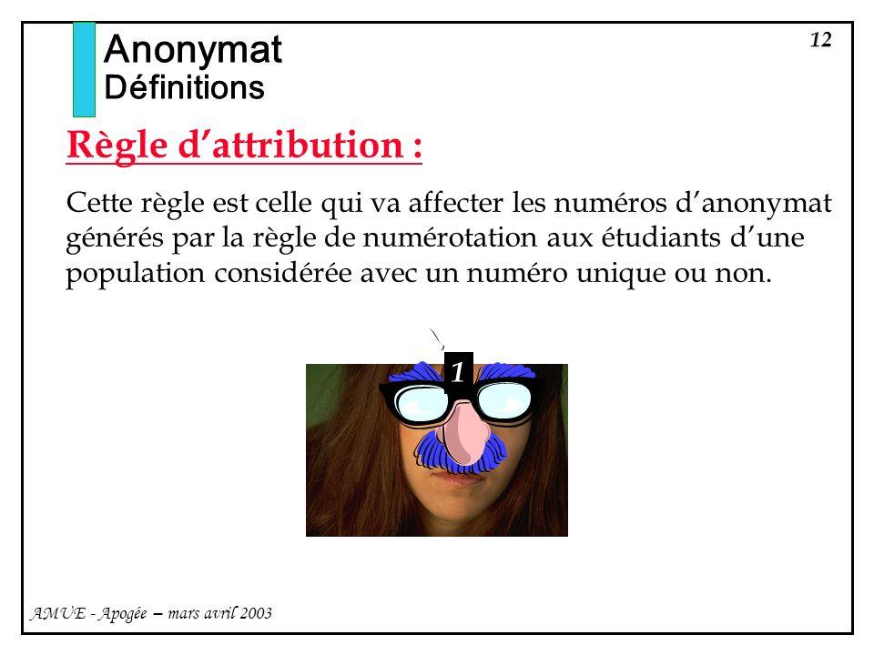 Anonymat Règle d'attribution : Définitions