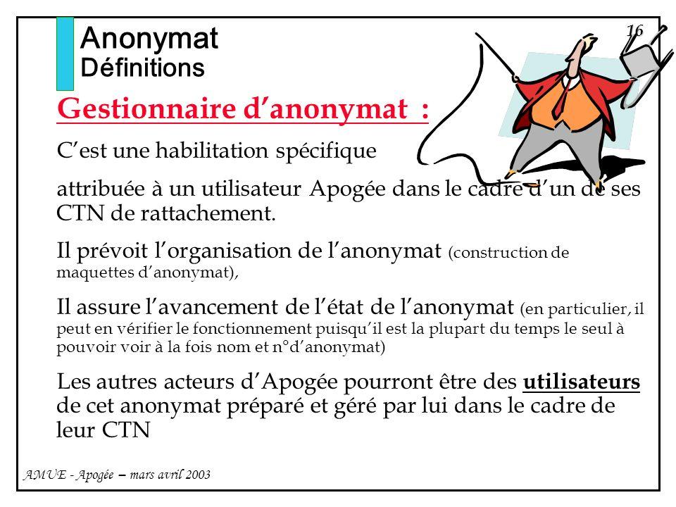 Gestionnaire d'anonymat :