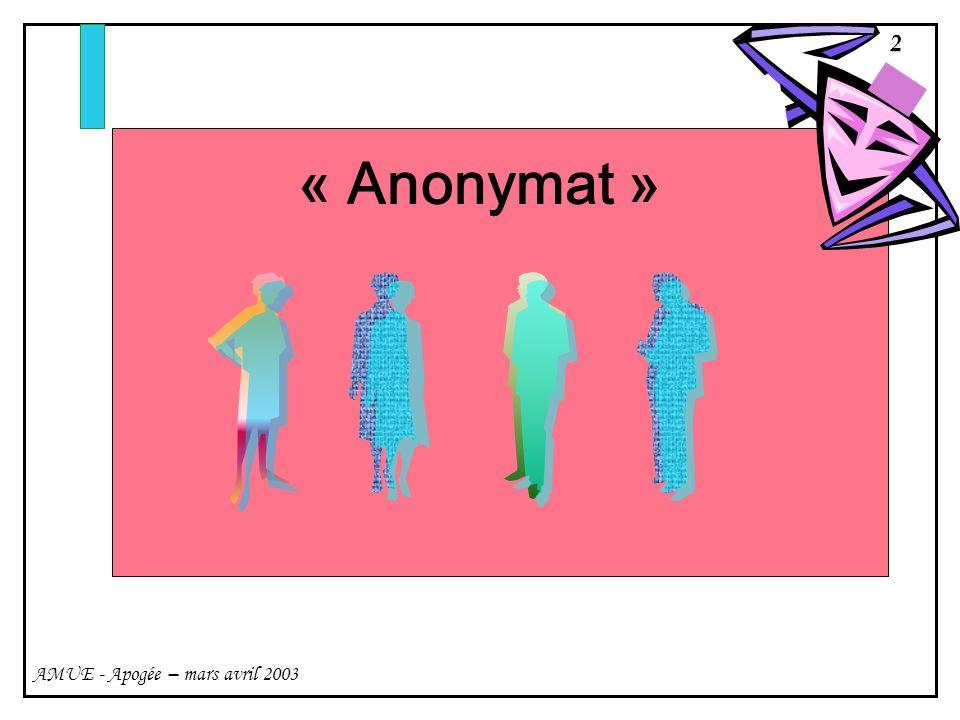 « Anonymat »