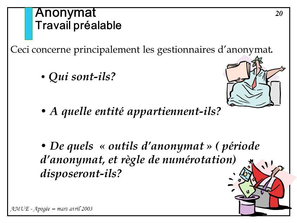 Anonymat Travail préalable A quelle entité appartiennent-ils