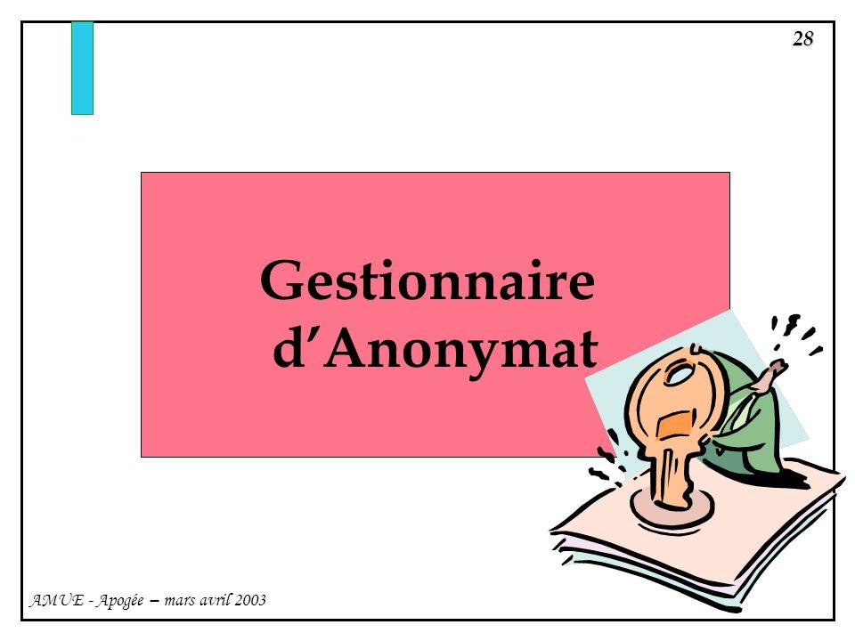 Gestionnaire d'Anonymat