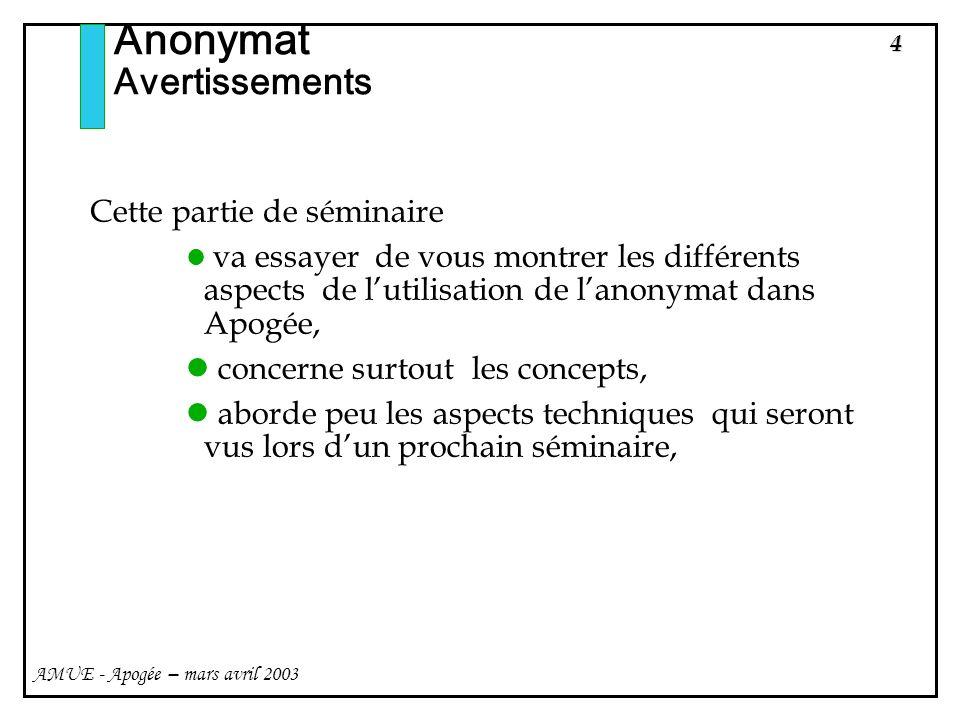 Anonymat Avertissements Cette partie de séminaire