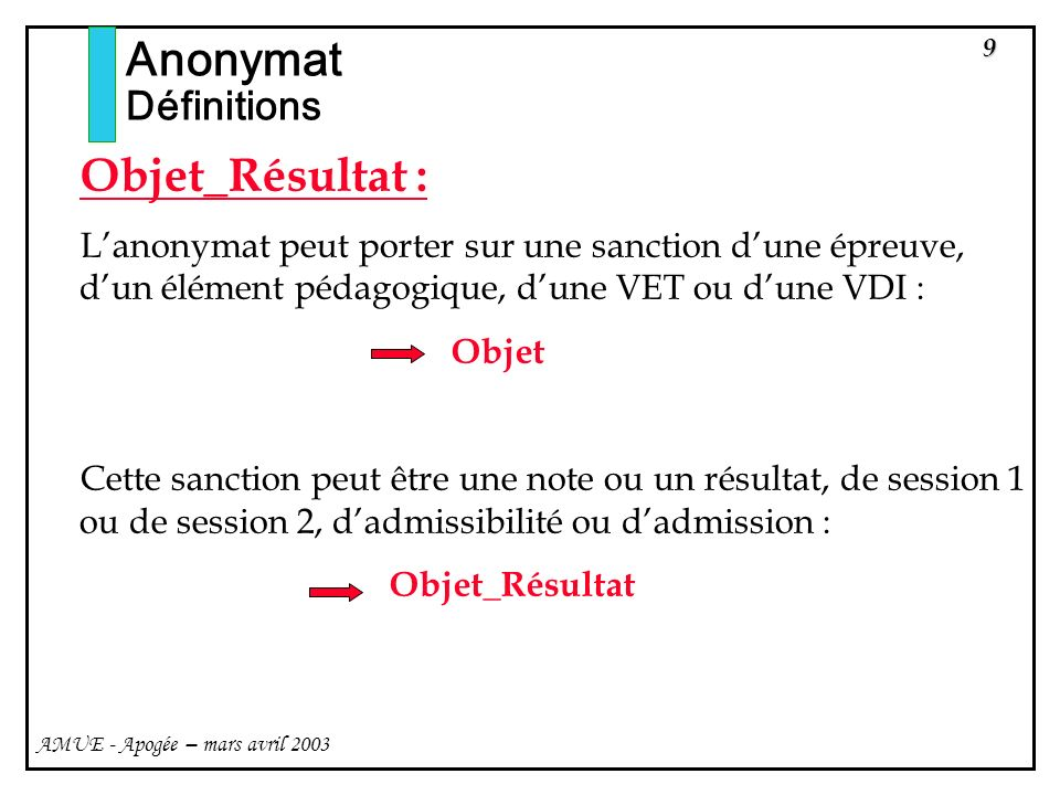 Anonymat Objet_Résultat : Définitions
