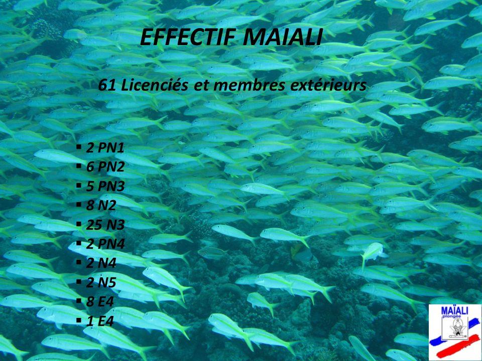 EFFECTIF MAIALI 61 Licenciés et membres extérieurs 2 PN1 6 PN2 5 PN3