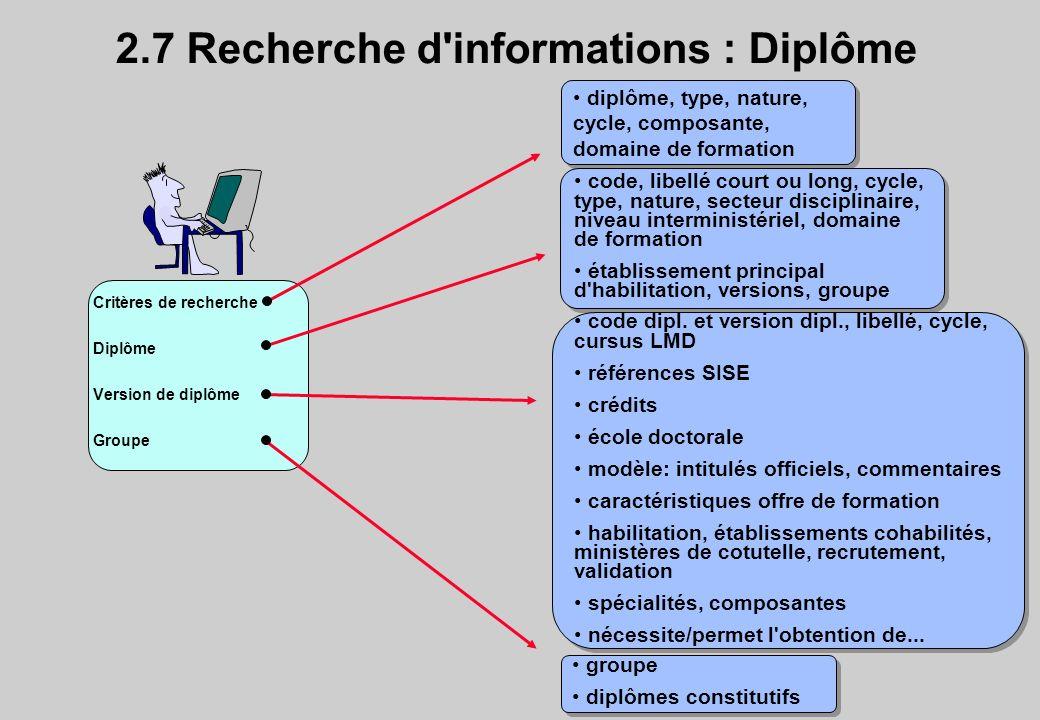 Critères de recherche Diplôme Version de diplôme Groupe