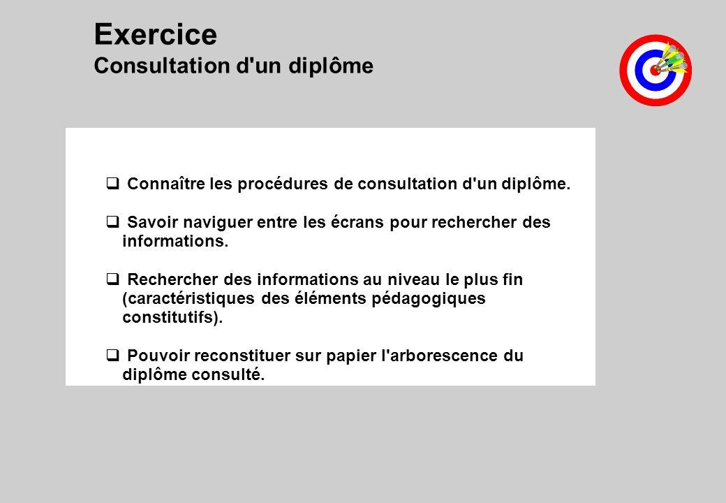 Exercice Consultation d un diplôme