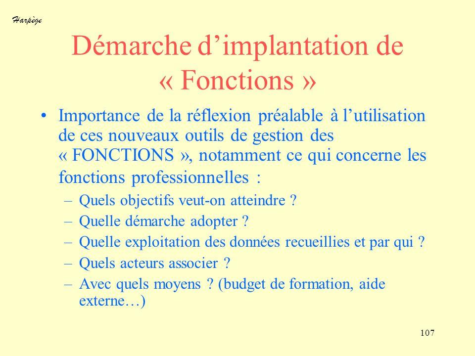 Démarche d'implantation de « Fonctions »