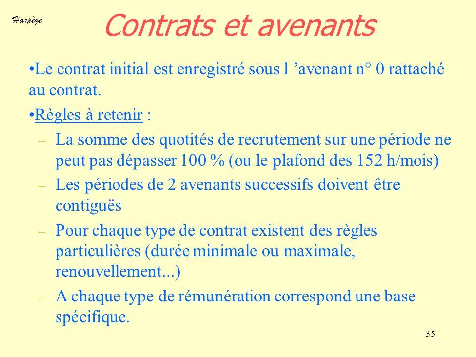 Contrats et avenants Le contrat initial est enregistré sous l 'avenant n° 0 rattaché au contrat. Règles à retenir :