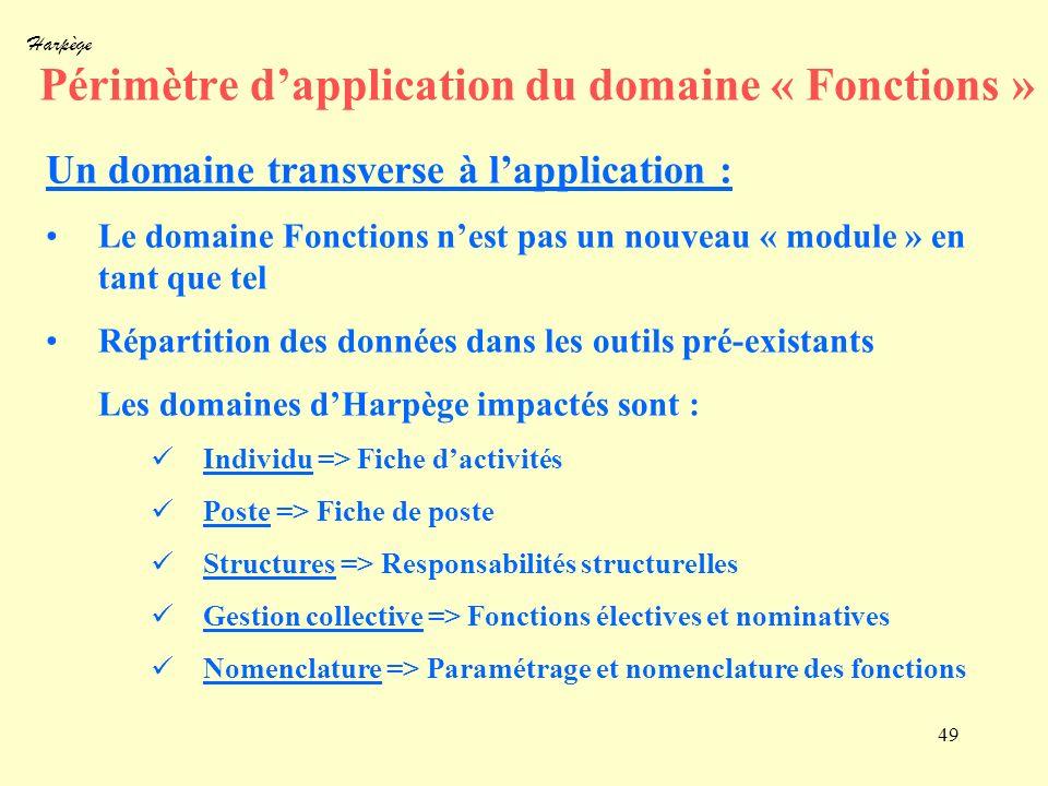 Périmètre d'application du domaine « Fonctions »