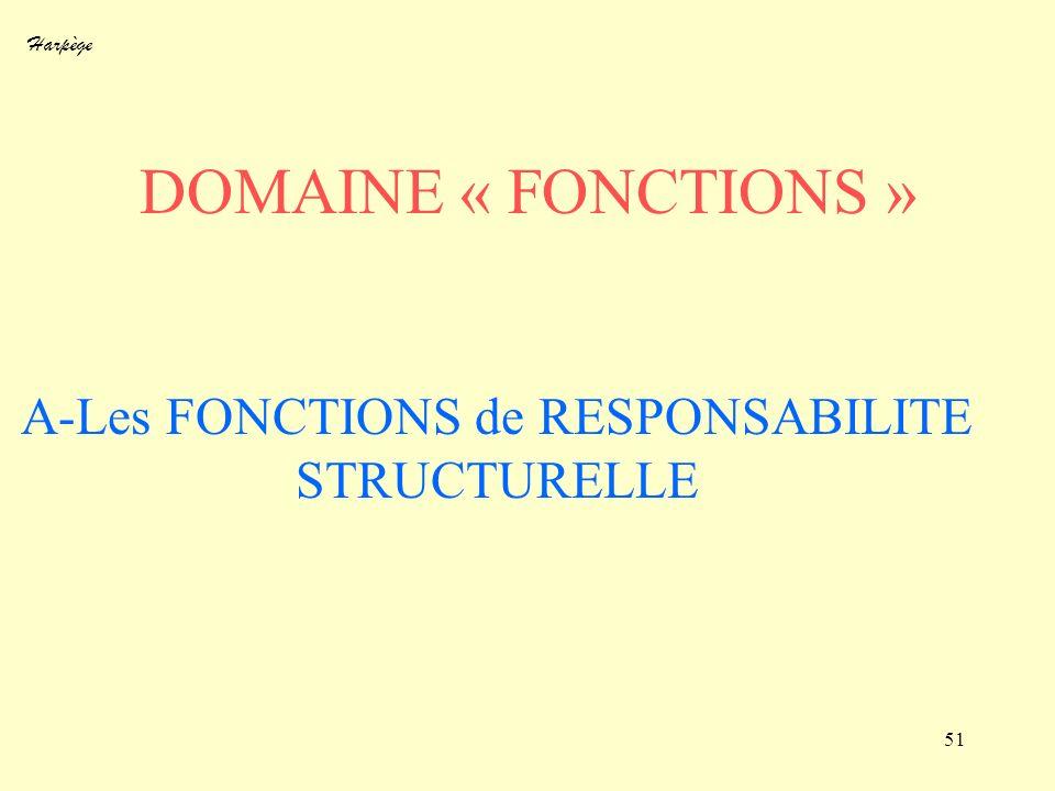 A-Les FONCTIONS de RESPONSABILITE STRUCTURELLE