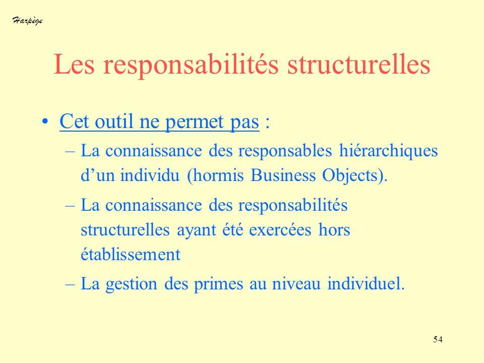 Les responsabilités structurelles