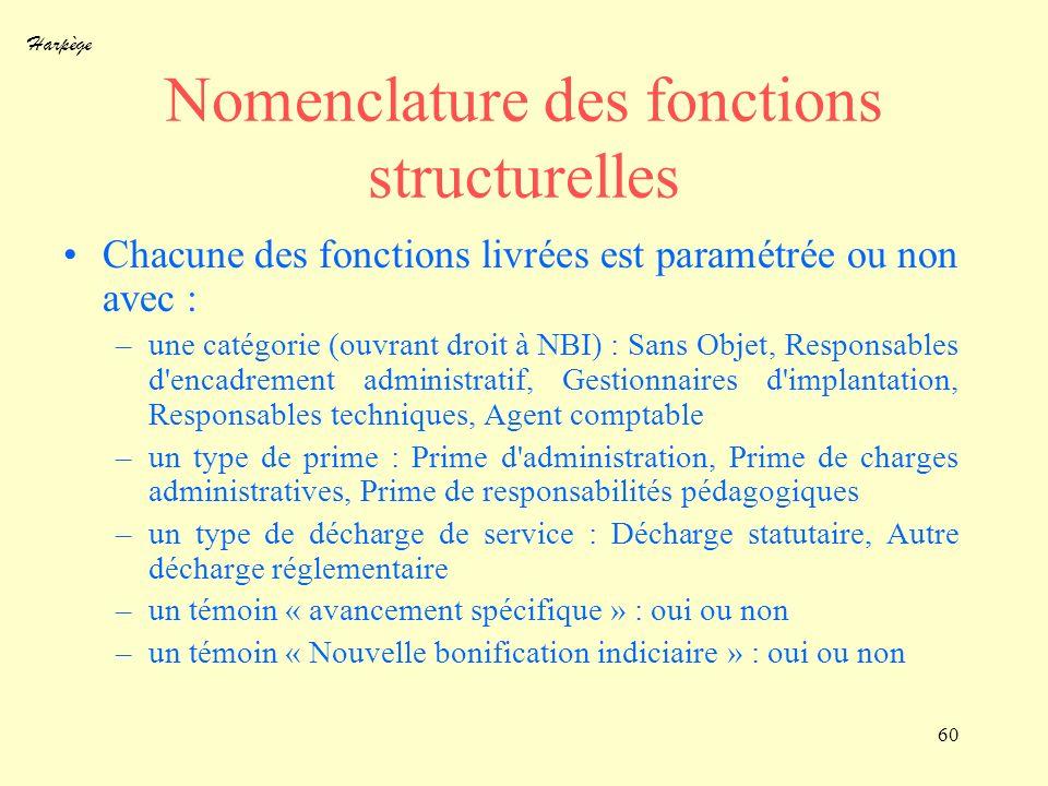 Nomenclature des fonctions structurelles