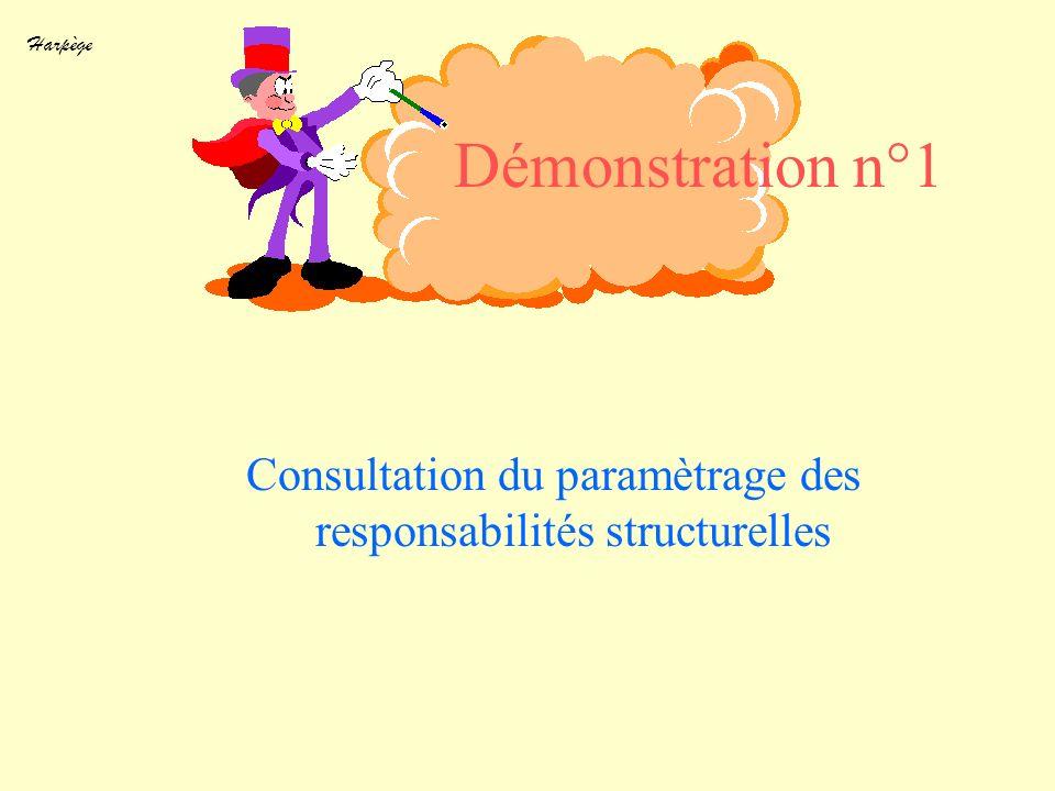 Consultation du paramètrage des responsabilités structurelles