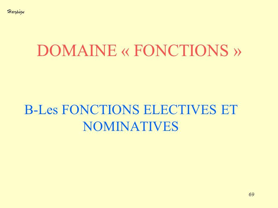B-Les FONCTIONS ELECTIVES ET NOMINATIVES