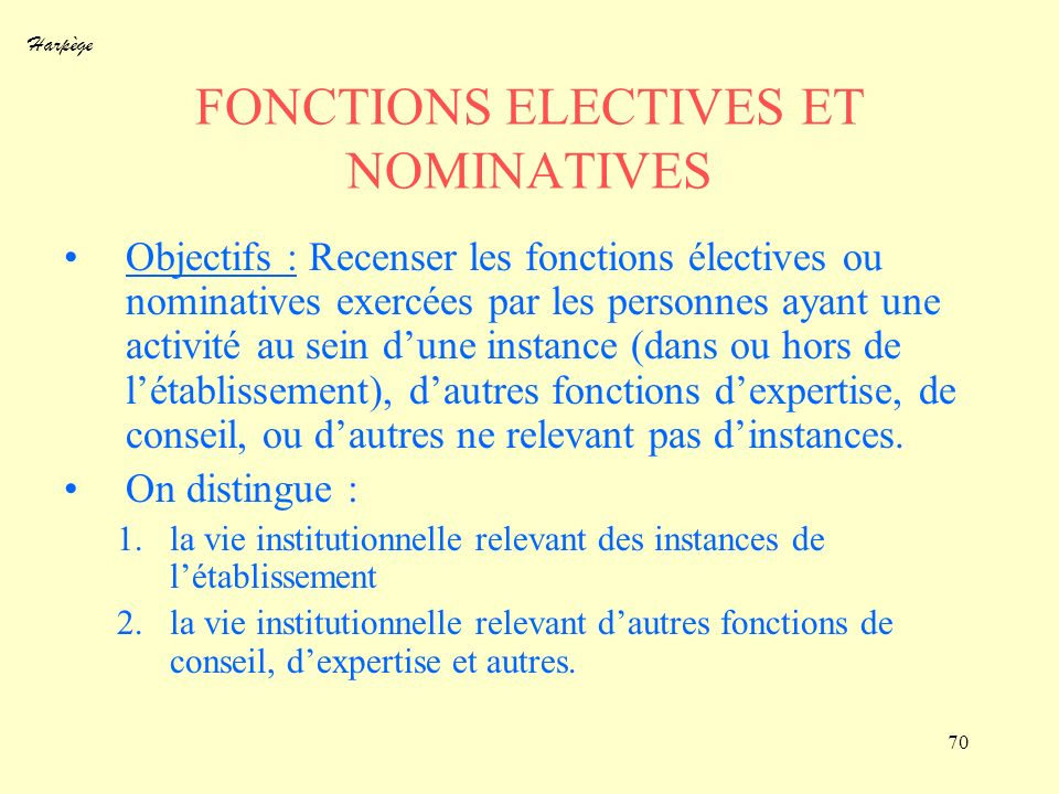FONCTIONS ELECTIVES ET NOMINATIVES