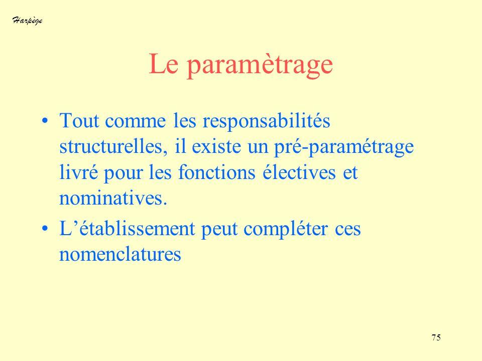 Le paramètrage Tout comme les responsabilités structurelles, il existe un pré-paramétrage livré pour les fonctions électives et nominatives.