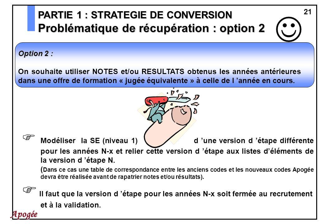 PARTIE 1 : STRATEGIE DE CONVERSION