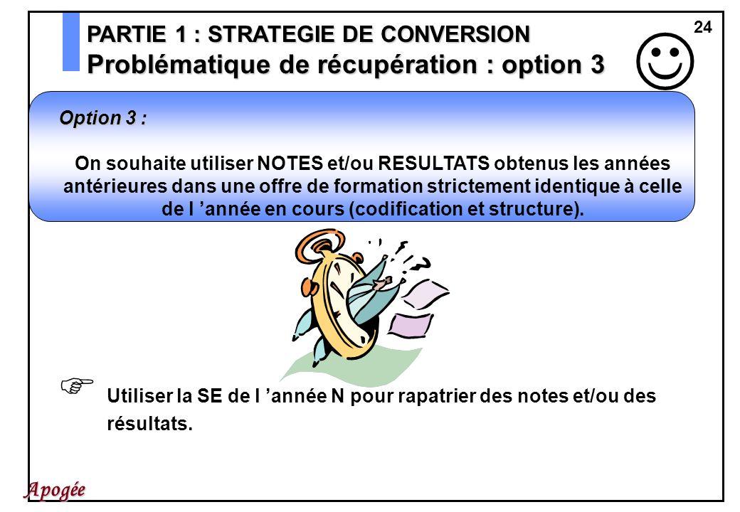JPARTIE 1 : STRATEGIE DE CONVERSION. Problématique de récupération : option 3. Option 3 :