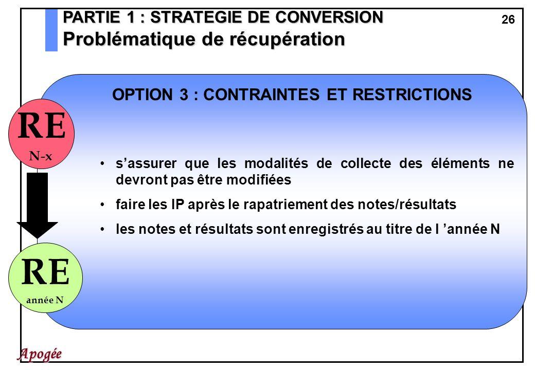 OPTION 3 : CONTRAINTES ET RESTRICTIONS