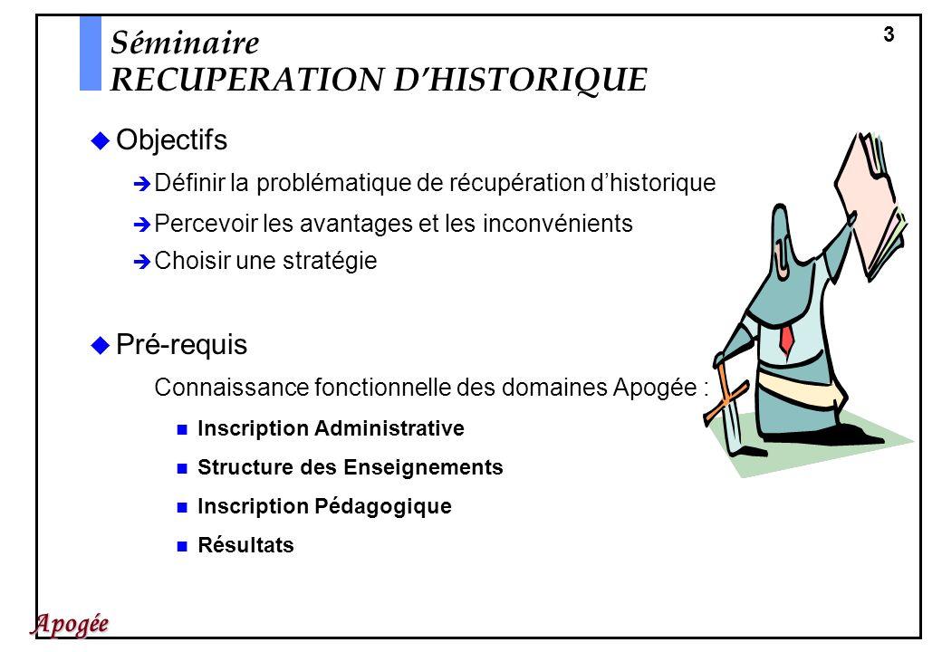 RECUPERATION D'HISTORIQUE