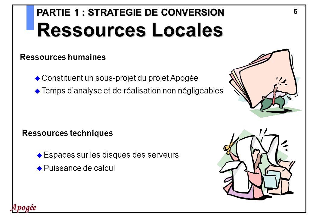 Ressources Locales PARTIE 1 : STRATEGIE DE CONVERSION